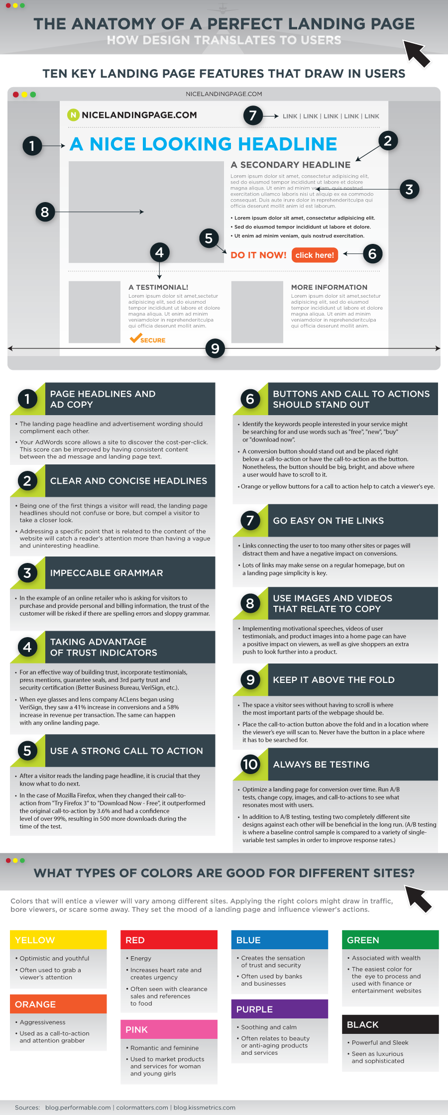 Not sure how to make your landing page perfect? Here are a few tips that will get you set on the right track!